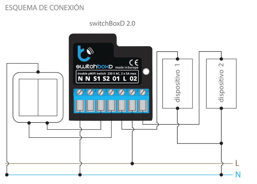 Esquema de conexión switchBoxD 2.0